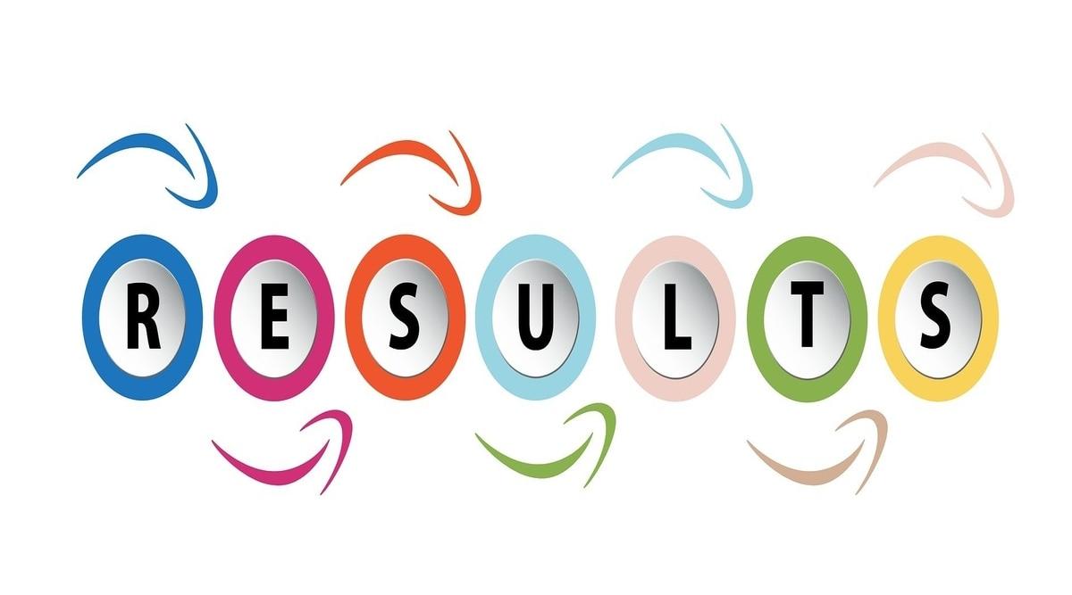 Maharashtra HSC Board Results 2021 Published Online